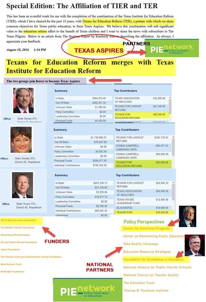 Exposing the truth about school choice legislation
